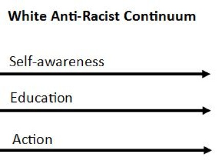 racistcon